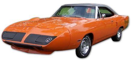 history  mopar  famous automotive trademark