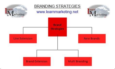 brand definitions  branding strategy
