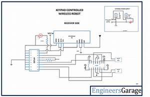 Keypad Controlled Rf Based Wireless Robot