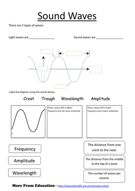 wave diagram worksheets images how to guide and refrence
