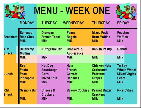 Our Month Of Childcare Menus