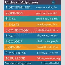 Best 25+ Adjectives In English Ideas On Pinterest  English Language Learning, Better Synonym