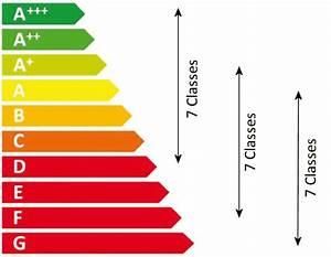Classe Energie G : eu energy labels information and creation ~ Medecine-chirurgie-esthetiques.com Avis de Voitures