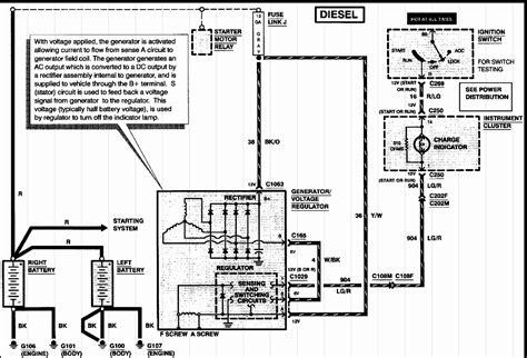 7 3 powerstroke wiring diagram 30 wiring diagram images