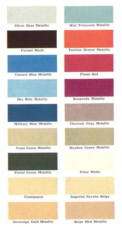 car paints colors 2017 grasscloth wallpaper