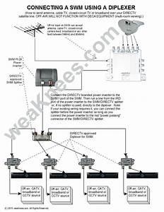 Diagram Dish Network Multiswitch Diagram Hopper 3
