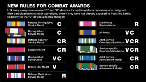 New Rules For Combat Award, March 2017.jpg