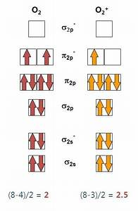 What Is The Molecular Diagram Of O2