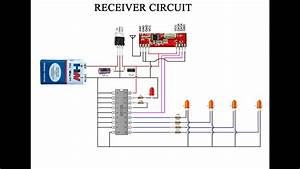 How To Make 434mhz Rf Transmitter And Receiver  4 Channel