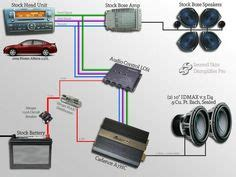 And Subwoofer Wiring Diagram Chevy Truck by Pioneer Stereo Wiring Diagram Cars Trucks Cars