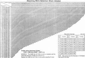 Radiator Size Chart Repair Guides Routine Maintenance Valve Lash