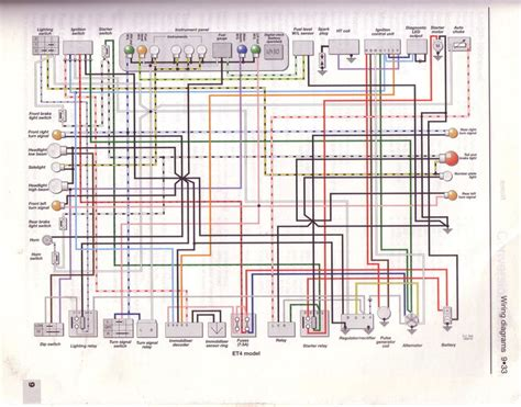 Vespa Lx 150 Wiring Diagram modern vespa my 2001 et4 s rear light is stuck to on