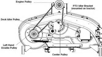 mtd 46 mower deck belt diagram car interior design