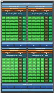 Nvidia Geforce Gtx 1080 Mit Pascal