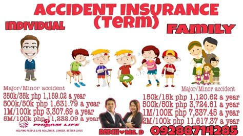 In a basic level, life insurance works as follows: Top1 insurance company - Philam life - Posts | Facebook