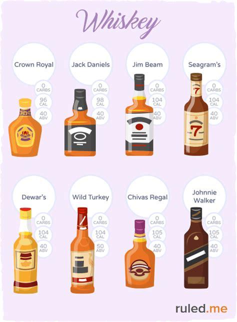 keto alcohol  alcohol  keto friendly seasonings