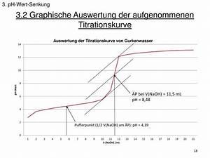 Ph Wert Berechnen Pks : ppt lebensmittelkonservierung powerpoint presentation id 899844 ~ Themetempest.com Abrechnung