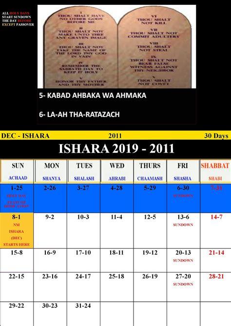 coitimes hebrew calendar enoch hebrew calendar
