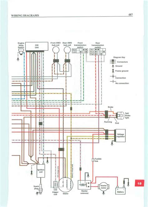 2002 Polari Sportsman 500 Wiring Diagram by No Dc Only At Battery Polaris Atv Forum