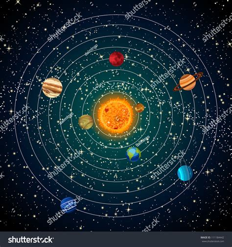 Solar System Sun Planets Stars Vector Stock Vector