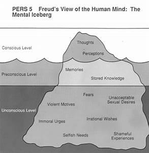 mental iceberg on Tumblr
