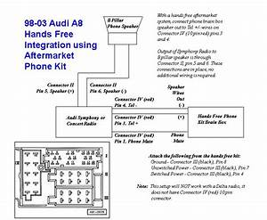 Coversion To Bluetooth - Audi A8  S8