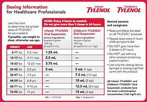 Infant Tylenol Dosing Guide Infant Tylenol Dosage Chart