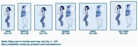bed sizetype   body quora