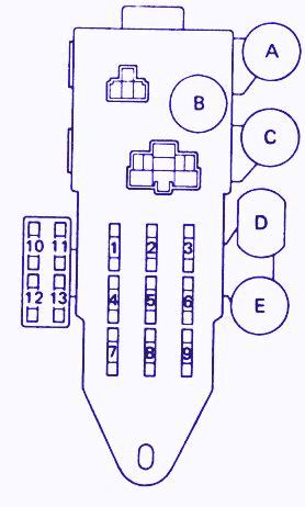 Toyotum Matrix 2007 Fuse Box by Toyota Matrix 2006 The Dash Fuse Box Block Circuit