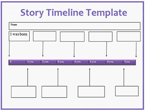 Timeline Template For Story by Story Timeline Templates 3 Free Pdf Excel Word Sles