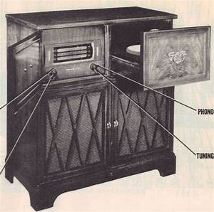 1948 General Electric 354 Phono Radio Service Manual