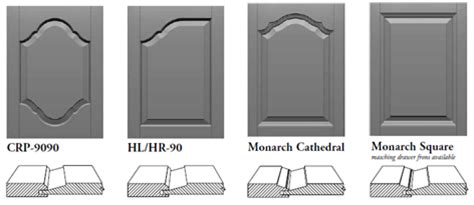 cathedral kitchen cabinets cabinet door quote request form cabinet joint 2020