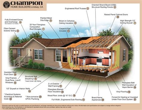 floor plans for large homes chion mobile home floor plans inspirational chion