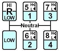 What The Shift Pattern Eaton Transmission