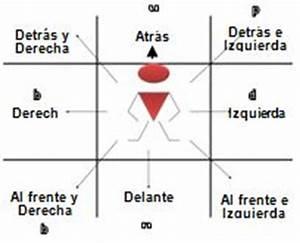 Ejercicios de orientación espacial para niños con síntomas de dislexia en las clases de