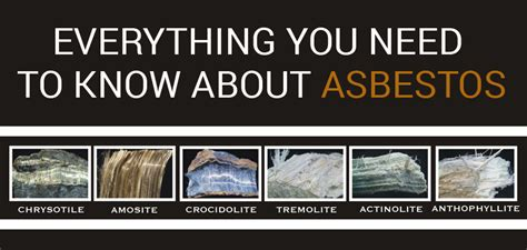asbestos removal definition dangers   removed