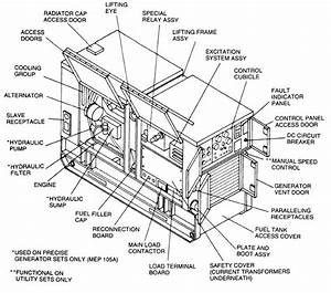 Automotive Area  Genset Machine Wallpapers