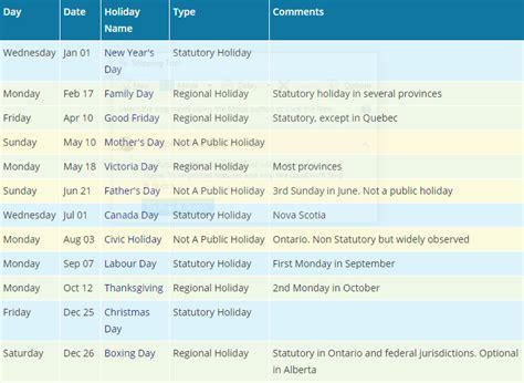 canada public holidays  canada holidays