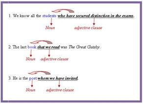 Appositive Worksheet Pics Photos Noun Clause Or Adjective Clause