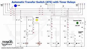 Automatic Transfer Switch  Ats  With Timer Relays