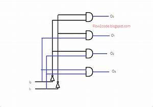 Construct 2 To 4 Decoder With Truth Table And Logic Diagram