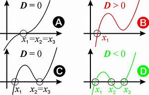 Nullstellen Berechnen Komplexe Zahlen : cardanische formel ~ Themetempest.com Abrechnung