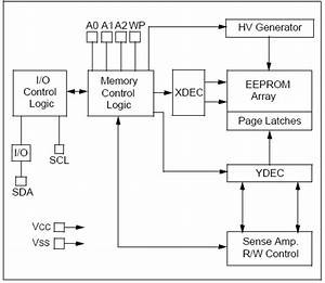 Tips And Tricks Using The 24lc256 I2c Eeprom Memories