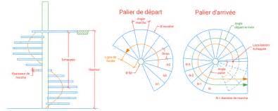 Calcul Giron Escalier Helicoidal by Calculer Les Dimensions De Votre Escalier H 233 Lico 239 Dal
