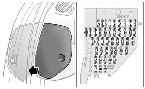 Saab 9 3 Fuse Box Diagram by Saab 9 5 1997 2004 Fuse Box Diagram Auto Genius