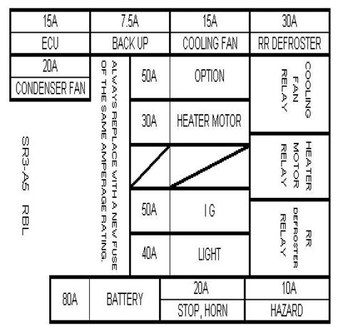 94 Sol Wiring Diagram by 93 Civic Underhood Fuse Box Wiring Diagram