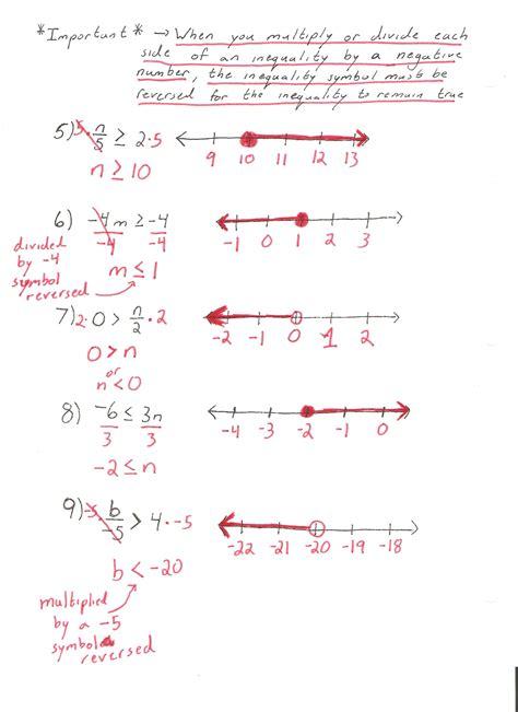 Solvingandgraphinginequalitiesnotespg1jpg