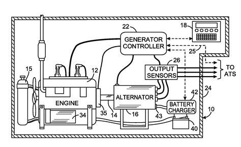 rv power converter wiring schematic rv shore power wiring