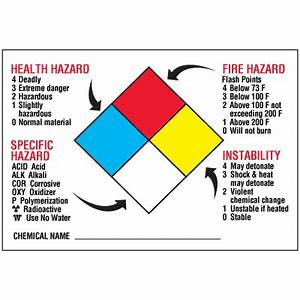 chemical hazard warning signs and labels nfpa diamond With each warning label must contain this element