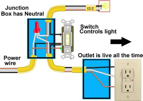 Image Result For Electrical Outlet Wiring With Switch